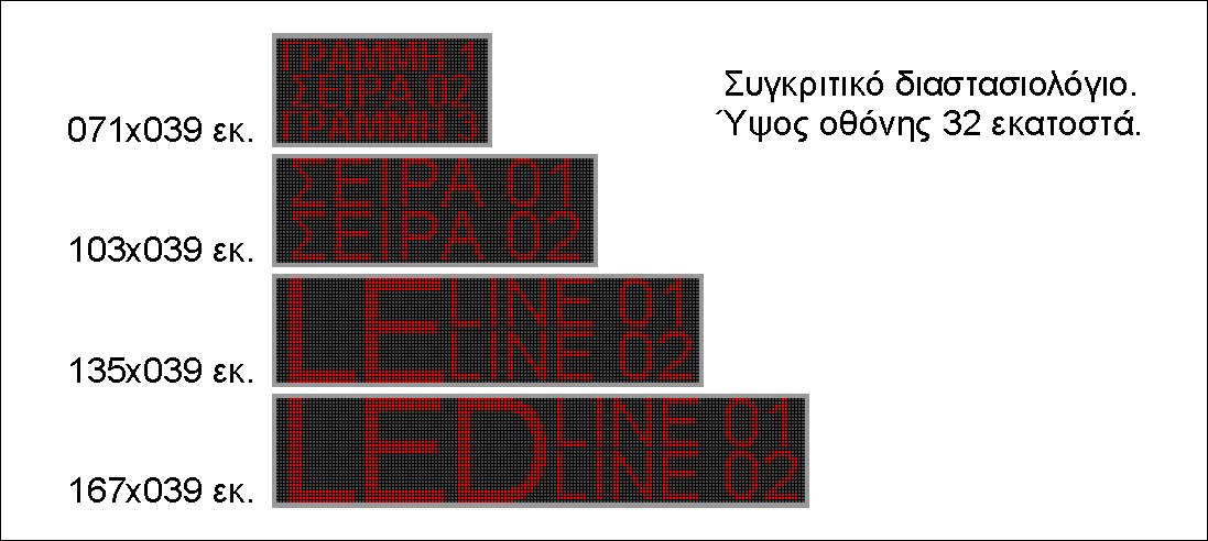 Συγκριτικό διαστασιολόγιο με ύψος 39 και ύψος οθόνης 32 εκατοστά, με μήκος από 71 έως 167 εκατοστά.
