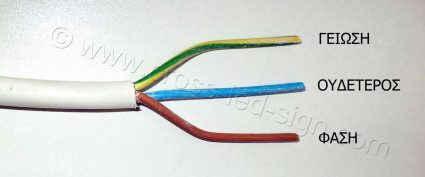 Ηλεκτρική σύνδεση καλωδίου σταυρού φαρμακείου LED.