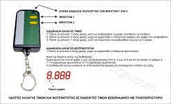Οδηγίες χρήσης αλλαγής τιμών, πινακίδας led ψηφίων βενζινάδικου.